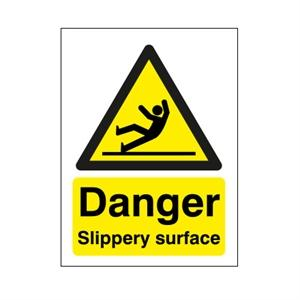 400x300 Danger Slippery Surface