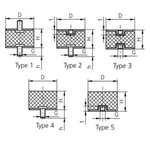 Picture of DAMPER TYPES 1-5